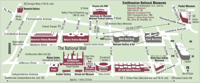 Rectangular map of museums on National Mall.